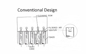 Conventional Dust Collector Design